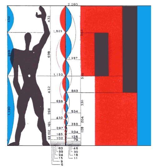 Le Modulor Corbusier Boethic.